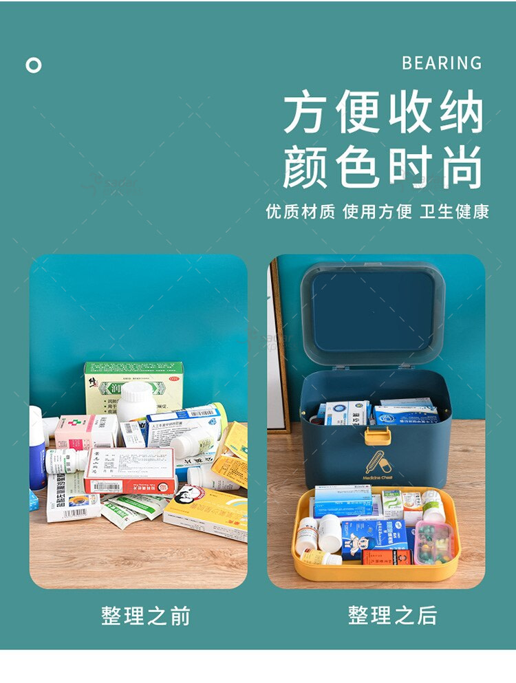 Portable Medicine Chest Box Multi-layer Medical Emergency Suit Home Storage Box